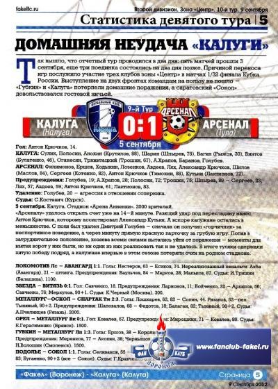 Факел-Калуга(Калуга)