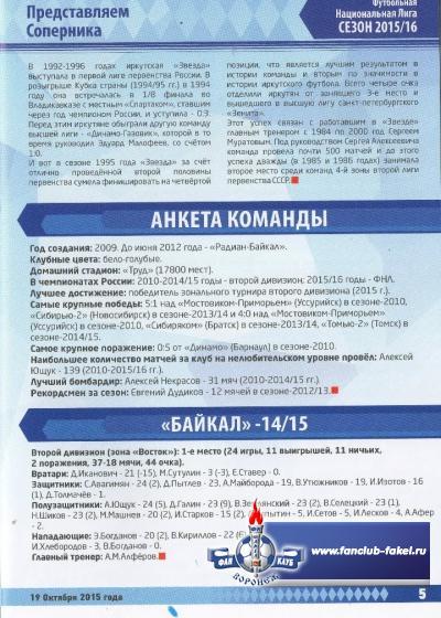 Факел(Воронеж)-Байкал(Иркутск)