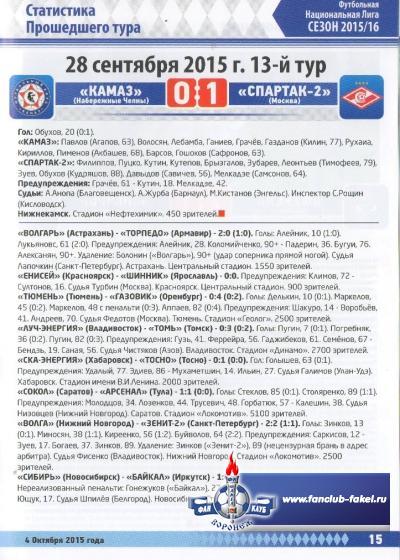 Факел(Воронеж)-КАМАЗ(Н.Челны)