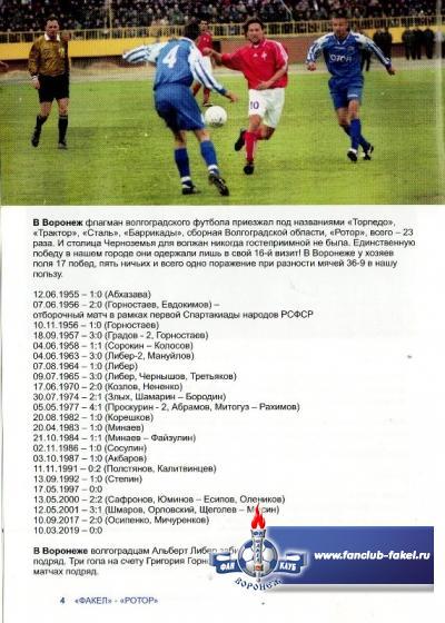 Факел-Ротор(Волгоград)