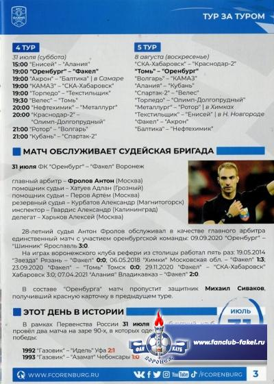 Оренбург(Оренбург)-Факел