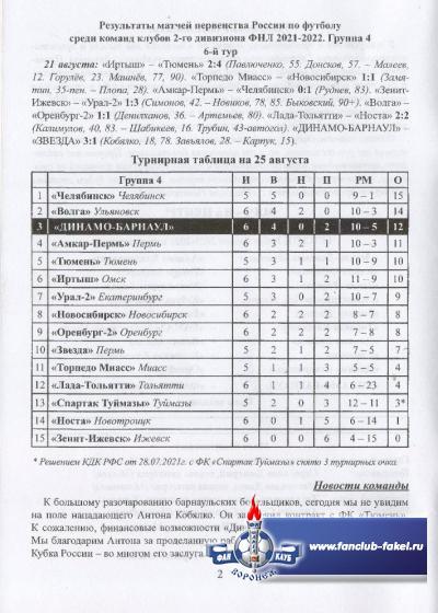 Динамо(Барнаул)-Факел