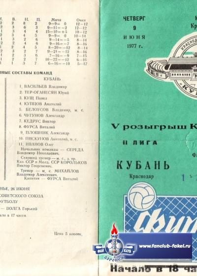 Кубань(Краснодар)-Факел