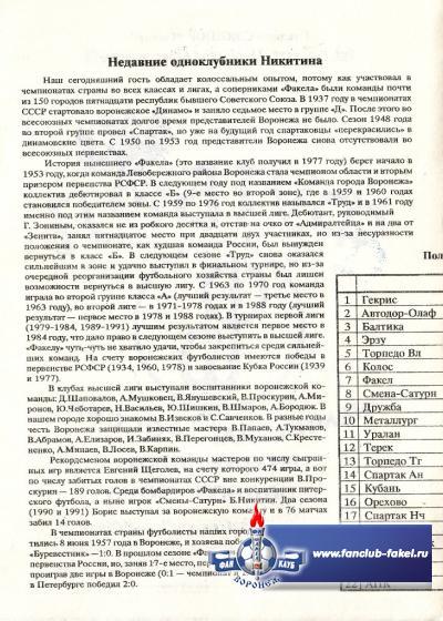 Смена-Сатурн(Санкт-Петербург)-Факел